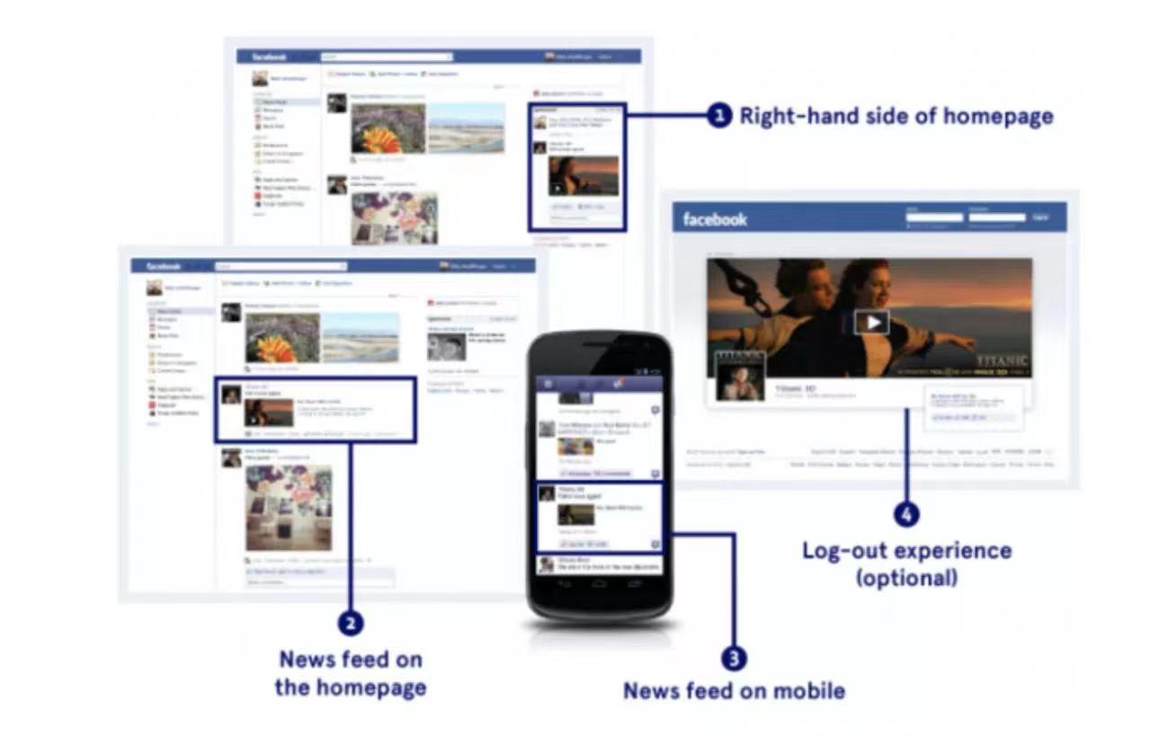 facebook独立站运营
