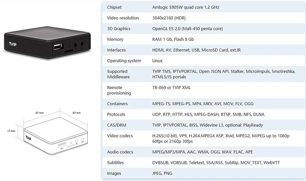 TVIP530--5