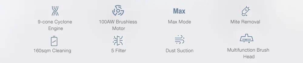 Xiaomi Mi Handheld Vacuum Cleaner-Global Version